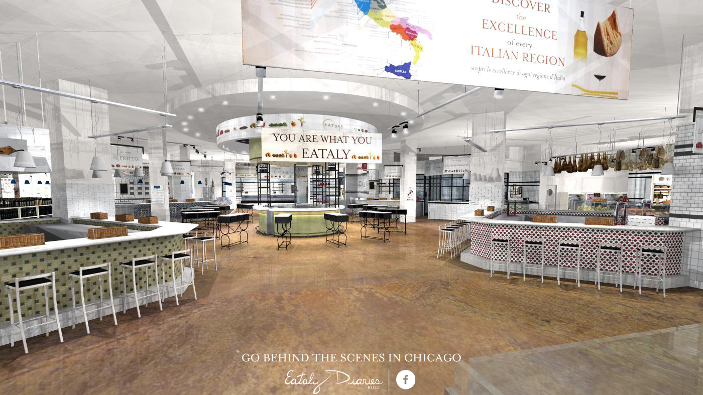 Eataly Chicago Now Open At 43 E Ohio Street